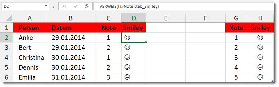 Smileys mit tastaturzeichen