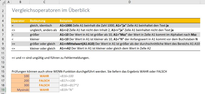 WENN-Funktion_Operatoren.png