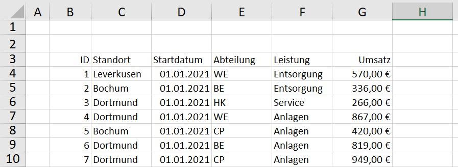 Unformatierter Bereich mit einer Überschriftenzeile in Zeile 3 und darunter liegenden Datensätzen. Neben und über der Tabelle ist nichts eingefügt.